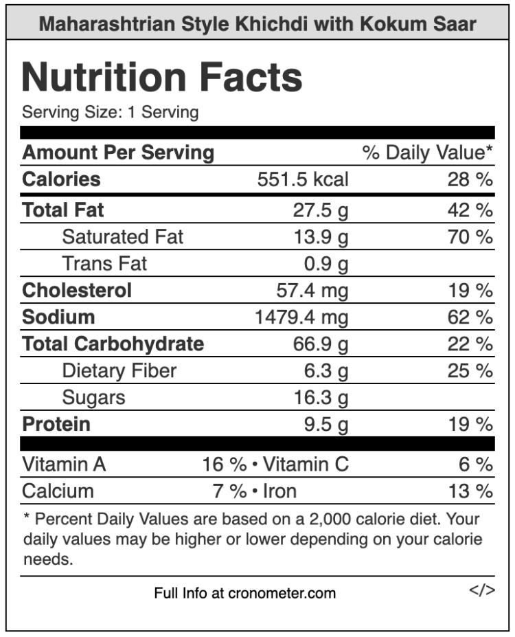 nutrition value for khichdi with kokum saar