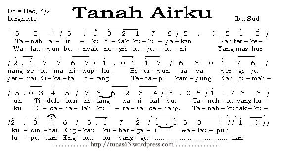Chord dan not angka lagu indonesia pusaka