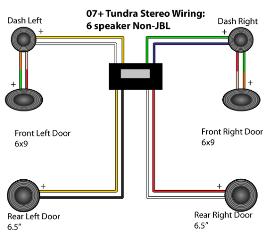 diagram toyota tundra radio wiring diagram full version hd