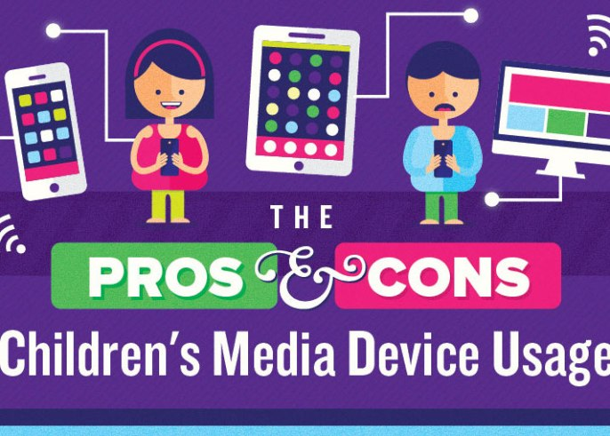 Screen Time and Your Child: Pros, Cons, Myths & Facts