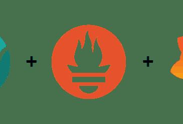 [Java] Spring Boot Actuator – Ứng dụng trong giám sát hệ thống
