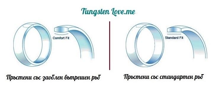 Комфортен пръстен