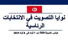 Photo of تسريب لسبر أراء غير معلن لسيغما كونساي