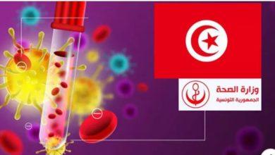 Photo of دراسة لأطباء تونسيون : شهر أوت هو ذروة كورونا في تونس.. والضحايا قد يبلغون 15 ألف شخص