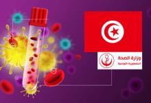 Photo of وزارة الصحة : 12 إصابة جديدة وافدة بكورونا في تونس