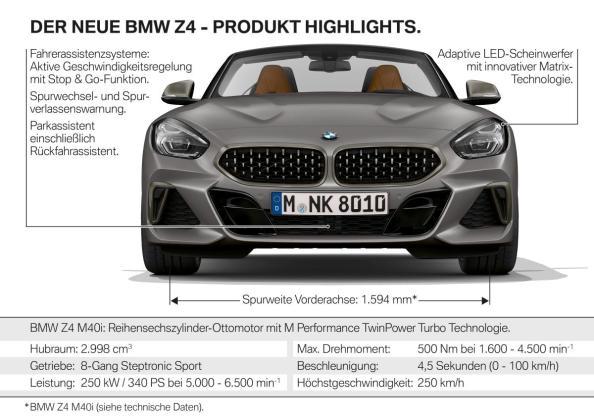 BMW Z4 018