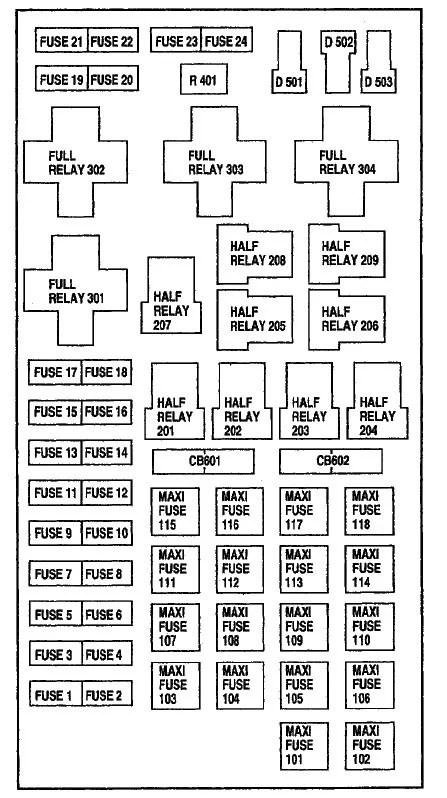 2001 Ford F150 Engine Fuse Box Diagram