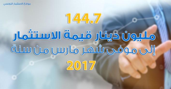 144مليون-دينار-قيمة-الاستثمار-الفلاحي-2017- تونس