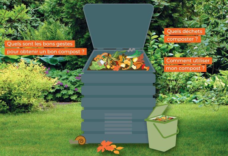 Photo montage d'un composteur ouvert avec une poubelle à côté pour illustrer l'article sur le compostage du site internet www.tupinetsemons.fr