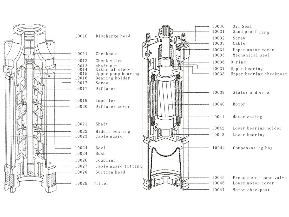 100qj Series Stainless Steel Submersible Borehole Pump