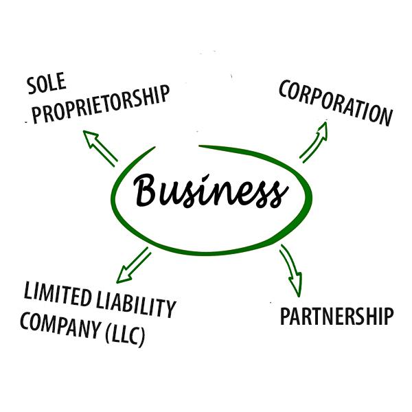 Sole Proprietorship Partnership Corp Or Llc Landscape Business