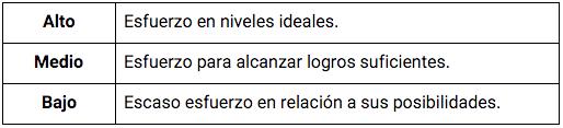 Esfuerzo_primaria_turicara