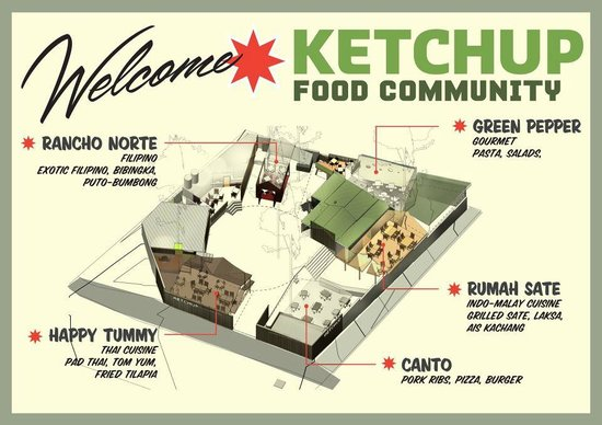 The Ketchup Food Community Map | Turista Boy