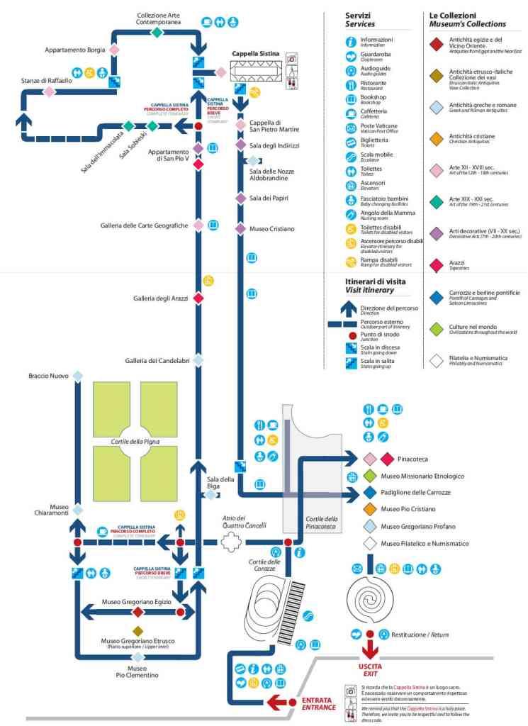 Mapa Museu do Vaticano