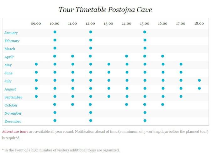 Croaziera pe Mediterana - postonja timetable