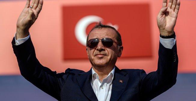 erdogan-wealth-fund