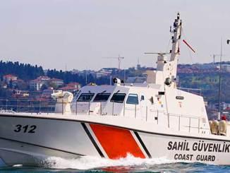 Turkin rannikkovartiosto