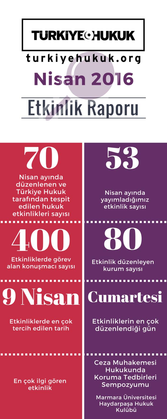 hukuk_etkinlikleri_raporu