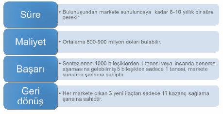 uyusturucu_makale1