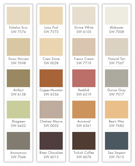 The most popular interior paint colors for this year - Dulux exterior paint colour schemes property ...