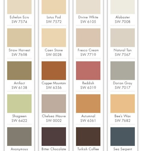 Popular Indoor Paint Colors the most popular interior paint colors for this year
