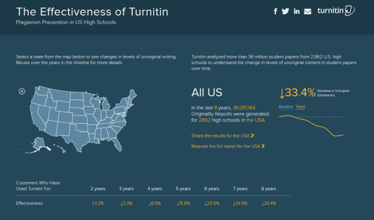 turnitin_map
