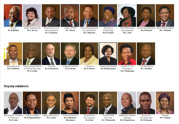 south african cabinet ministers and their portfolios | www