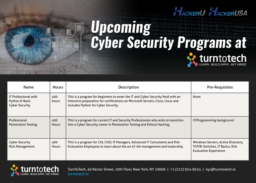 Cyber Security TurnToTech HakcerU HackerUSA