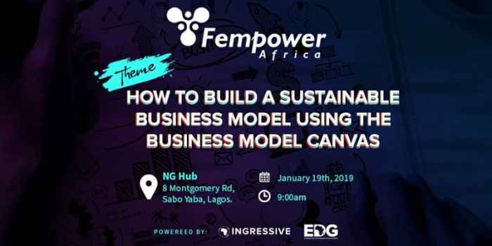 How to design a Sustainable Business Model using the Business Model Canvas