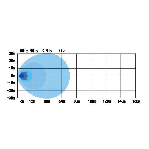 ARBETSBELYSNING LED 30W REFLEKTOR