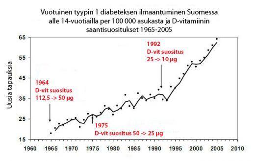 insuliiniresistenssi_51