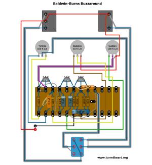 Fuzz – Page 4 – turretboard
