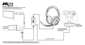 PX21  Xbox One Setup Diagram – Turtle Beach