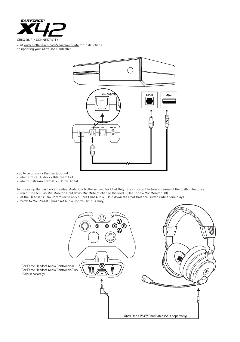 X42 Xbox One Setup Diagram Turtle Beach