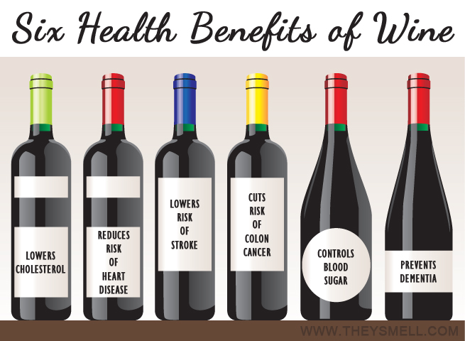 Image result for health benefits of wine