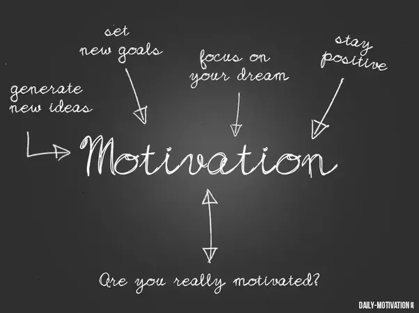 Six Best Team Motivation Methods