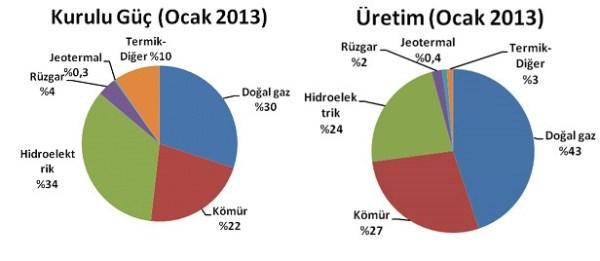 GrafikPastasi201308