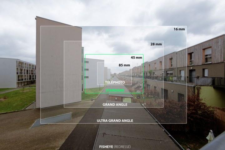 Voici, à titre de comparaison, les cadrages obtenus avec les différents types d'objectifs photo (l'image du fisheye a été redressée).
