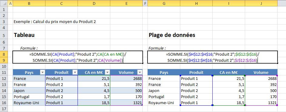 formules tableau excel vs plage données