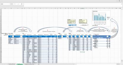 tableaux Excel macro excel filtre élaboré avance tableau donnée data taille ajustement