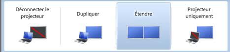 choix double écran présentation powerpoint