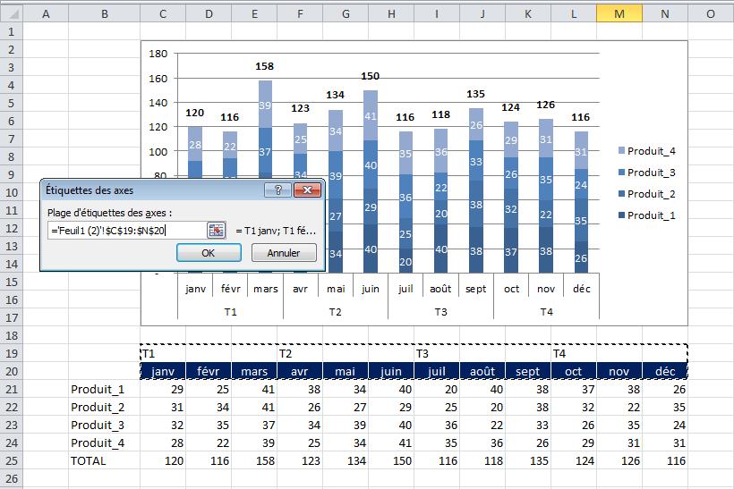 graph excel axe abscisse plusieurs niveaux données