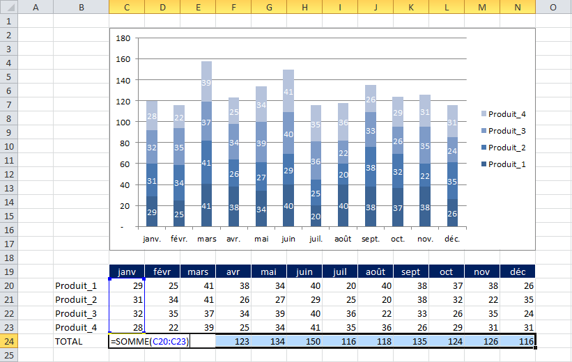 graphique excel histogramme axe ajout total