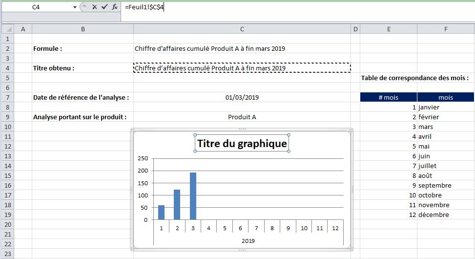 titre automatisé dynamique graphique excel