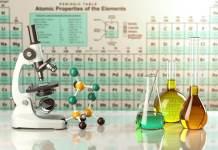 Qu'est-ce que le tableau périodique des éléments