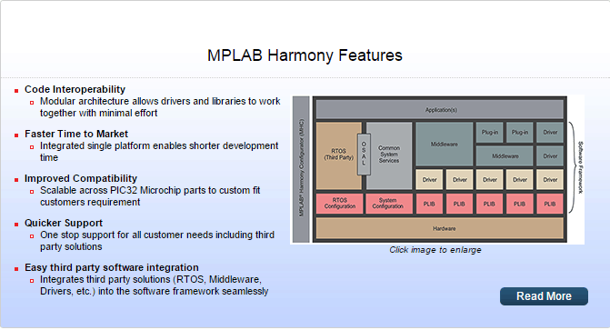 SK1632 Tutorial, and Introduction to MPLAB's Harmony