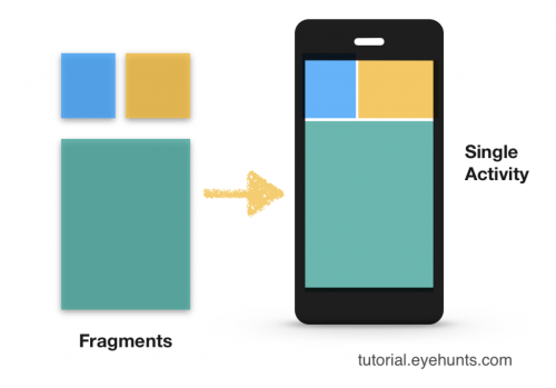 Android Fragment example tutorial Android studio
