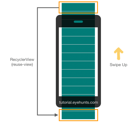 RecyclerView Android example with CardView in Kotlin list