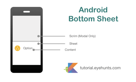 Android Bottom Sheet Tutorial with Example in Kotlin