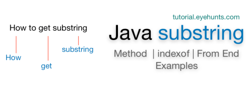 Java substring example